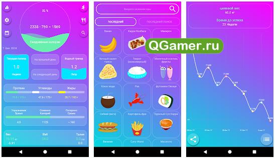 ТОП приложений на Андроид для контроля и учета потребляемых калорий