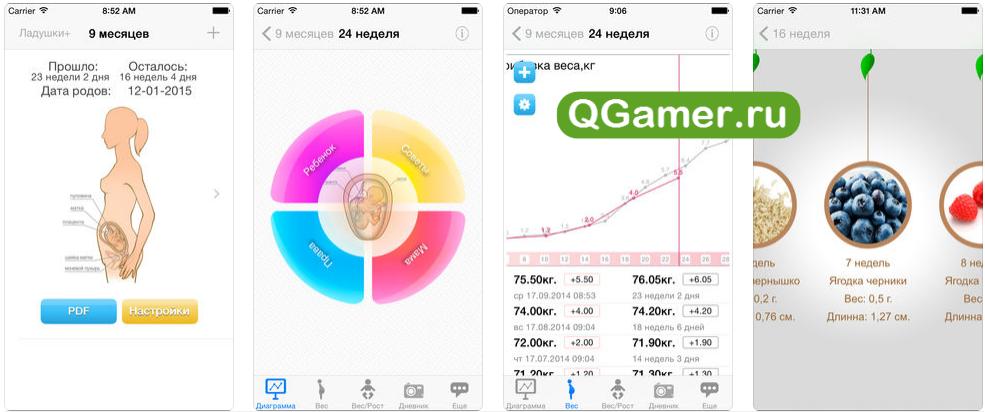 ТОП-6 лучших бесплатных iPhone приложений для беременных