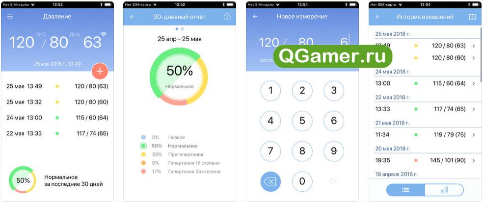ТОП-5 проверенных iPhone приложений для измерения давления