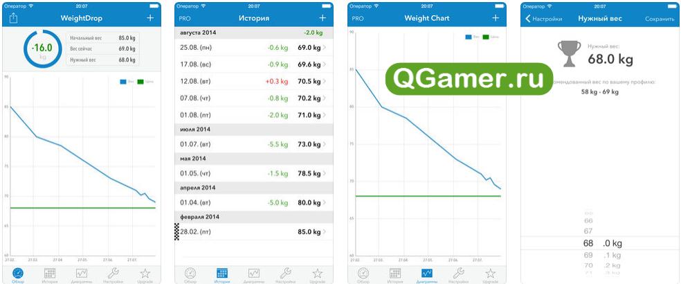 ТОП-5 рабочих приложений для контроля веса на iPhone: весы на Айфон